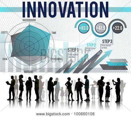 Innovation Ideas Mission Strategy Goals Concept