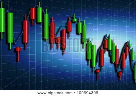Forex Candlestick Chart Over Dark