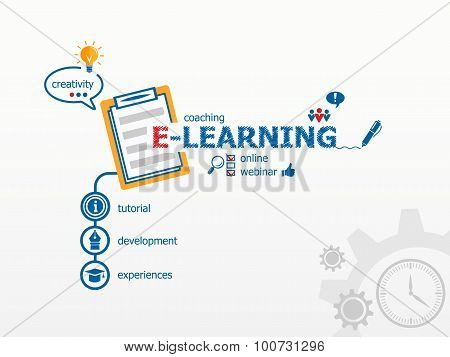 Online E-learning Concept And Notebook For Efficiency, Creativity, Intelligence.