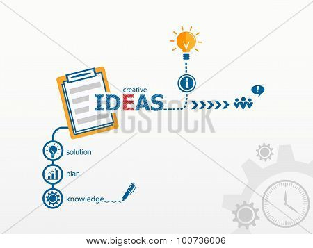 Ideas - Innovation Concept And Notebook For Efficiency, Creativity, Intelligence.