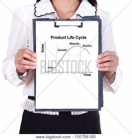 Business Woman Holding A Clipboard With The Product Life Cycle Chart
