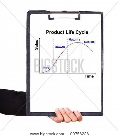 Business Hand Holding A Clipboard With The Product Life Cycle Chart
