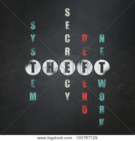 Privacy concept: word Theft in solving Crossword Puzzle