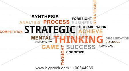 Word Cloud - Strategic Thinking
