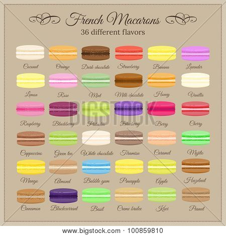 French Macarons Set.