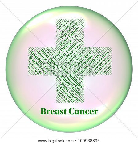 Breast Cancer Represents Mammary Gland And Ailments