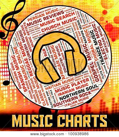 Chart Music Represents Top Twenty And Audio