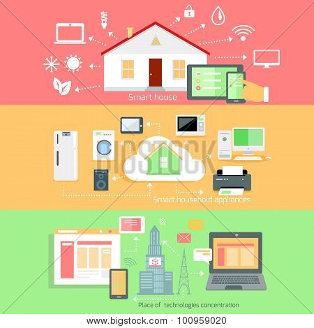 Remote Wireless Control of Home Appliances