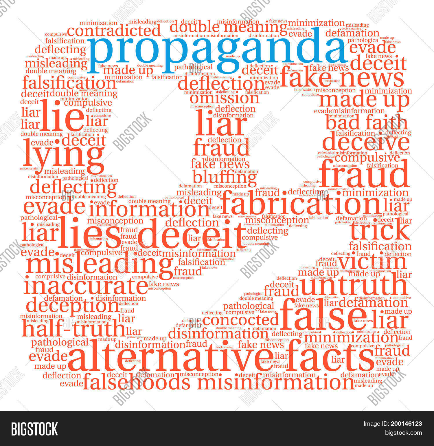 is media leading or misleading the society Harris, a (2009) distributed leadership and school improvement: leading or misleading in f w english (ed), sage library of educational thought and practice.