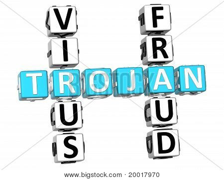 Virus Trojan Fraud Crossword