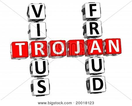 Vírus Trojan fraude Crossword