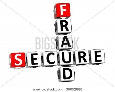3D Secure Fruad Crossword