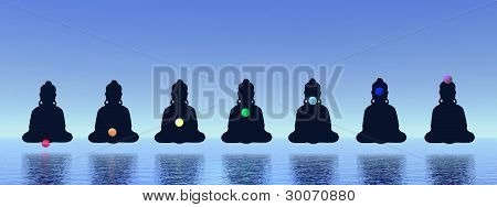 Chakras In Meditation