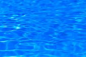 Surface Of Blue Swimming Pool,background Of Water In Swimming Pool poster