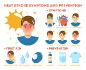 Heat Stroke Symptoms And Prevention Infographic. Risk poster