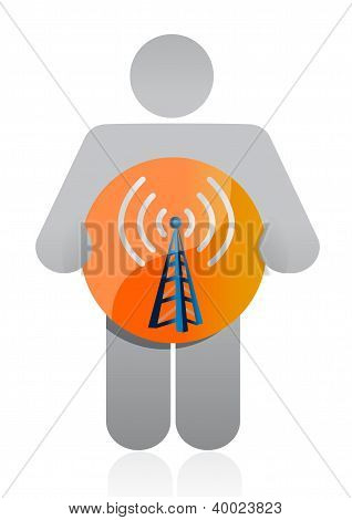 Figure Holding Rss Feed Button