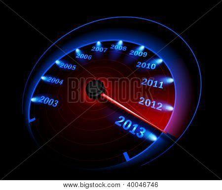 Speedometer 2013