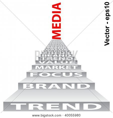 Vector eps concept or conceptual red text on stair isolated on white background as metaphor for business,brand,trend,media,focus,market,value,product,advertising or customer.Also for corporate
