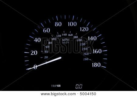 Speedometer Display