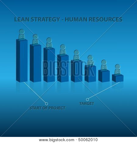 Lean Strategy - Human Resources