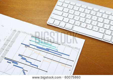 Gantt chart and keyboard