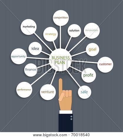 Businessman Hand Point To Business Plan Molecule Design