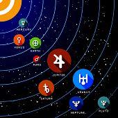picture of uranus  - Planet of Solar System - JPG