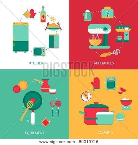 Kitchen Design Concept