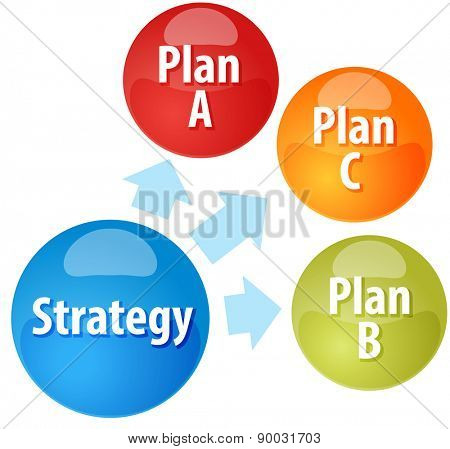 business strategy concept infographic diagram illustration of strategy options planning alternatives vector