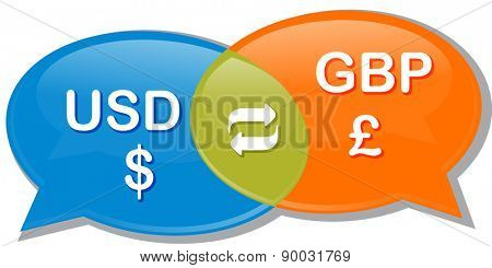 Illustration concept clipart speech bubble dialog conversation negotiation of currency exchange rate USD GBP Dollar pound vector