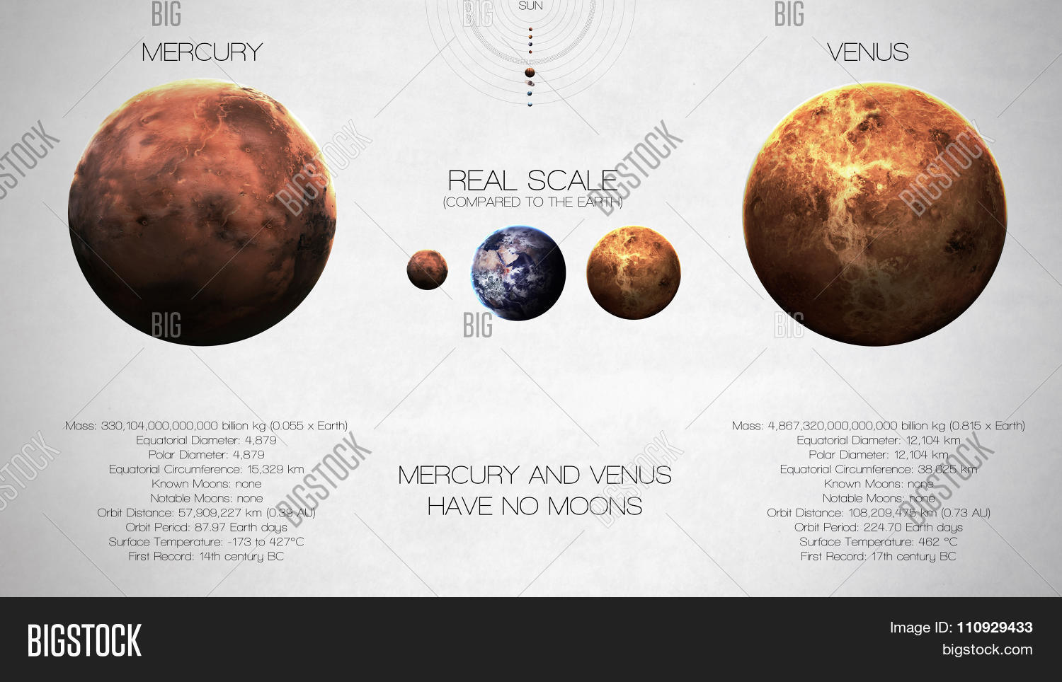 all the moons on venus - photo #35