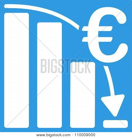 Euro Epic Fail Crisis Icon
