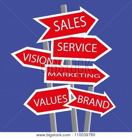 Business Success Signposts