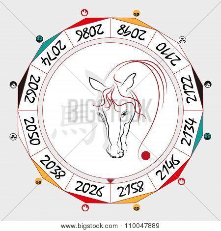 Chinese  Zodiac  Horse