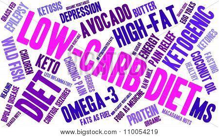 Low-Carb Diet Word Cloud