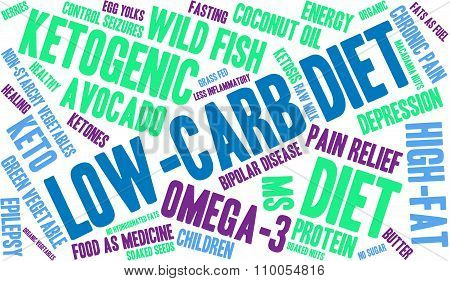 Low Carb Diet Word Cloud