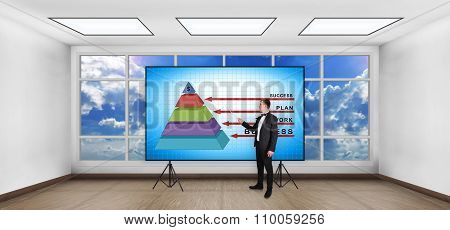 Man With Pointer Showing Business Pyramid