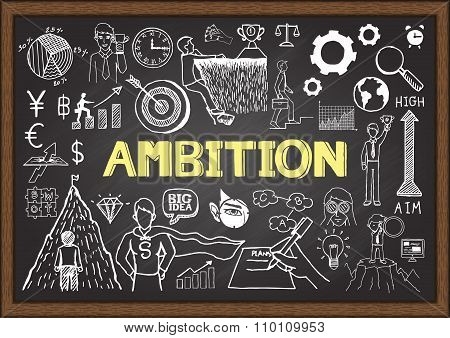 Hand Drawn Ambition On Chalkboard.