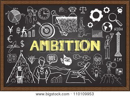 Hand Drawn Ambition On Chalkboard.