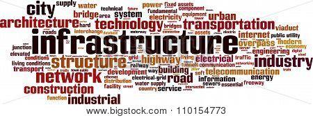 Infrastructure Word Cloud