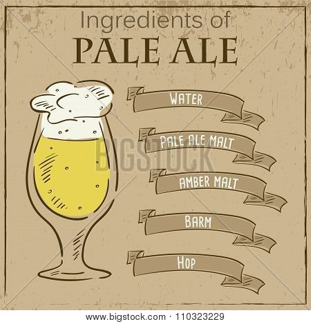 Vector vintage illustration of card with recipe of pale ale. Ingredients are written on ribbons