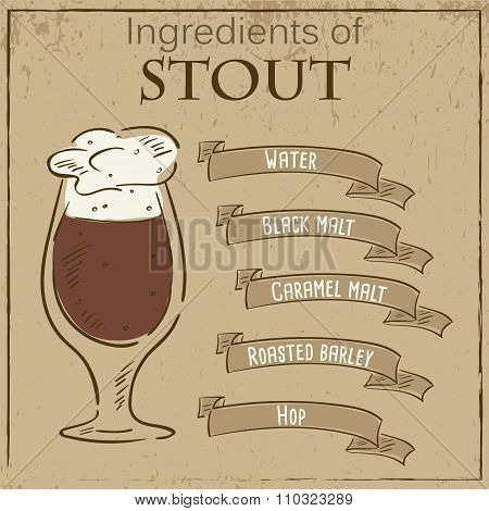 Vector vintage illustration of card with recipe of stout. Ingredients are written on ribbons