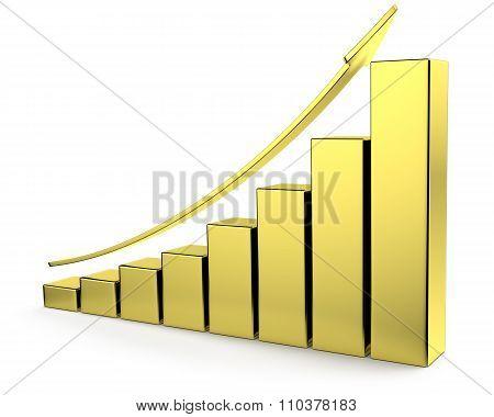 Golden Bar Chart With Gold Arrow
