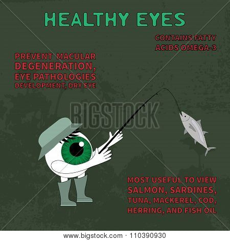 Healthy eye. Information about the benefits of fish for eyesight
