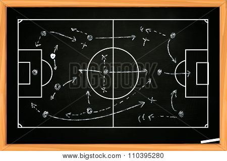 Soccer Or Football Game Strategy
