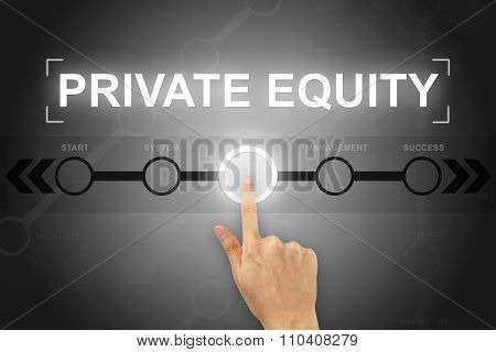 Hand Clicking Private Equity Button On A Screen Interface