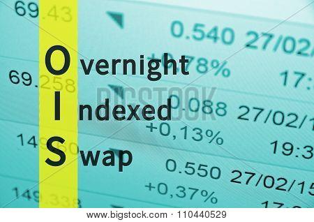 Overnight indexed swap