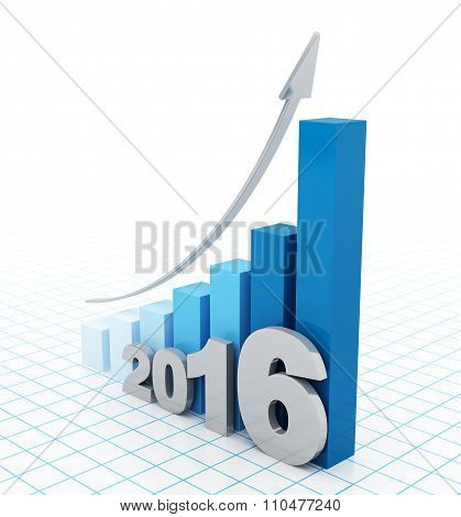 2016 growth chart
