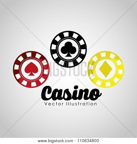 casino game design