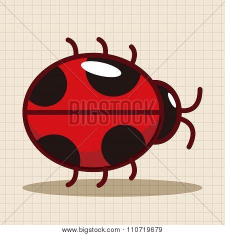 Bug Cartoon Elements Vector,eps